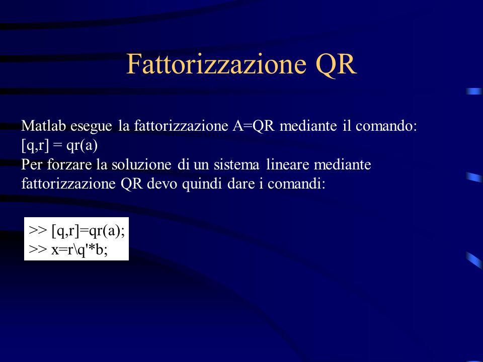 Fattorizzazione QR Matlab esegue la fattorizzazione A=QR mediante il comando: [q,r] = qr(a)